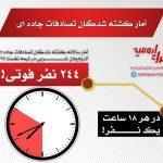 اطلاع نگاشت / آمار کشته شدگان تصادفات جاده ای آذربایجان غربی