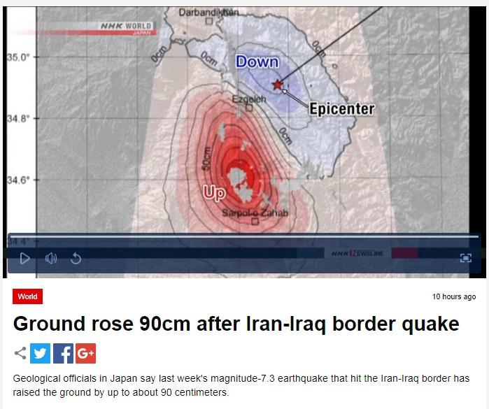 ژاپنیها: زمینلرزه مرز ایران و عراق موجب بالا آمدن زمین به میزان ۹۰ سانتیمتر شد