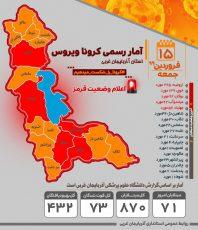 اطلاعنگاشت / آخرین آمار کرونا در آذربایجان غربی – جمعه ۱۵ فروردین (به روزرسانی می شود)